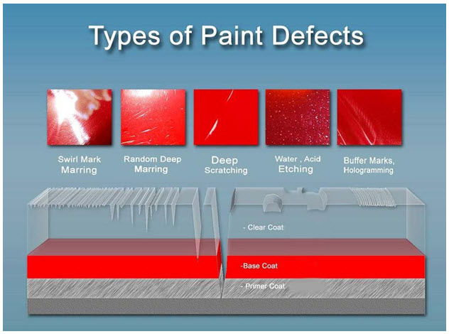Detailing packages detail kings mobile detailing - Types of paint finishes ...